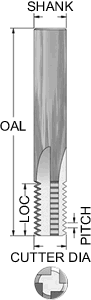 Advent Straight Flute Thread Mill diagram