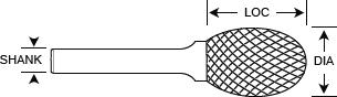 Carbide Egg Burrs