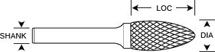 Carbide Flame Burrs