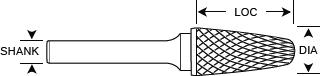 Carbide Cone Radius End Burrs