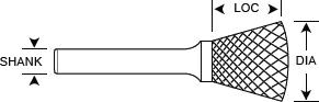 Carbide Inverted Cone Burrs
